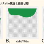 正方形の描画エリアにsvgのパス図形が書かれたものが3つ並んでいる。一番左はパス図形がSVGの描画エリアの中央にあり、上下に余白がある。これが規定値であり、今回のエラーの原因。次に「xMidYMin」という属性値を付けたSVGの表示例。SVGの描画エリアの上辺にピッタリと配置され、下部の余白が大きく広がる。次に属性値「xMidYMax」を持たせた場合の表示例。SVGパス図形がSVGの描画エリアの下部に張り付き、上部に余白が広がる。